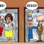 Sobe-e-desce de Dilma e Lula x Serra e FHC nas pesquisas