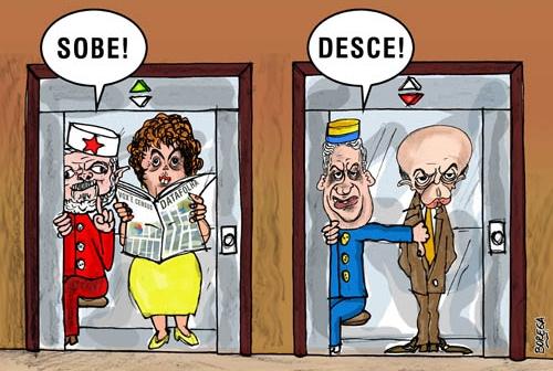 Dilma e Lula x Serra e FHC nas pesquisas eleitorais