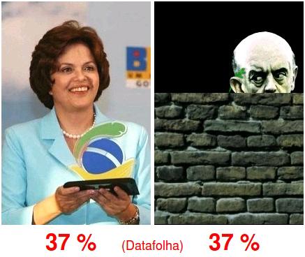 Dilma tira toda a diferença na pesquisa Datafolha