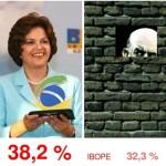 Ibope: Dilma se consolida no gosto do povo. Tucano isolado