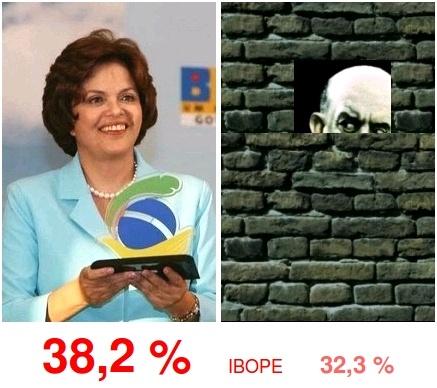 Dilma dispara na pesquisa eleitoral do IBOPE