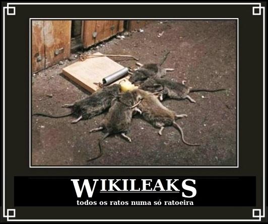 WikiLeaks - Brasil