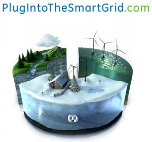Ecologia - energia verde