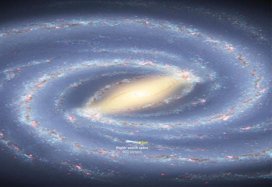 Foto da Via Láctea