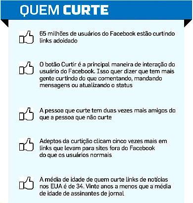 Interatividade com botão Curtir no Facebook