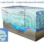 Lago Vostok: vai jorrar a água mais pura do mundo na Antártida
