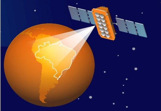 Banda larga via satélite