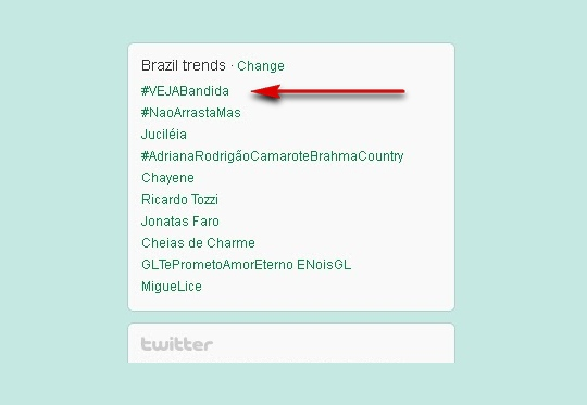 Trend Topics do Twitter Brasil