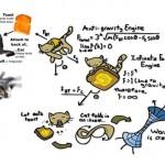 Gatorrada: gerador de energia infinita com um gato e uma torrada