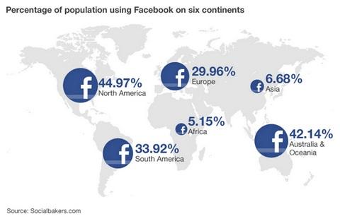 Distribuição do Facebook no mundo