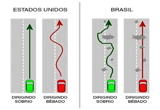Motoristas bêbados