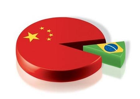 Integração Brasil China
