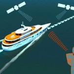 EUA caem na própria armadilha do GPS preparada para pegar os outros