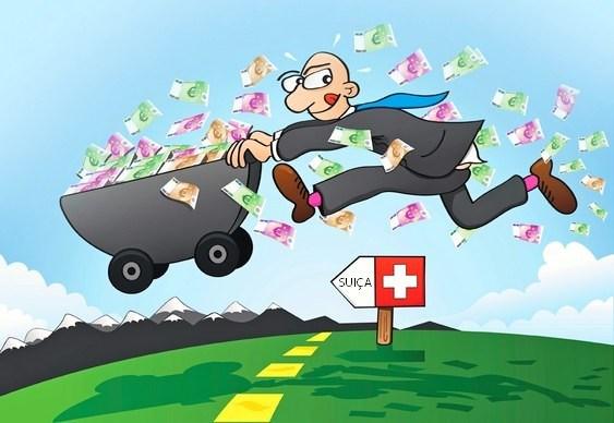 Sonegação de Impostos