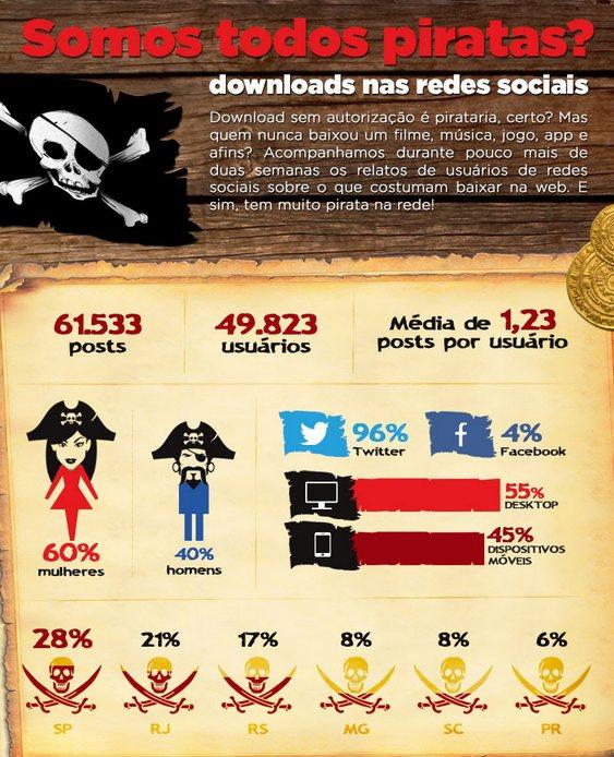 Mulheres Piratas
