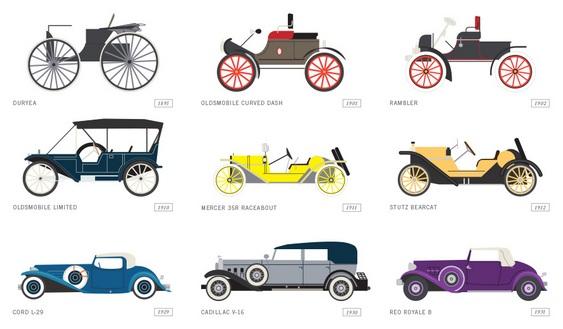 Poster com carros clássicos
