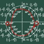 Como fazer um círculo perfeito a mão livre sem usar compasso