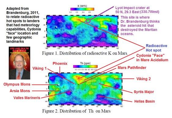 Bombas atômicas marcianas