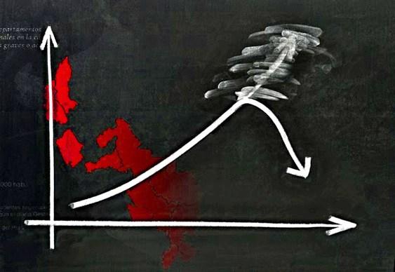 Queda no crescimento econômico