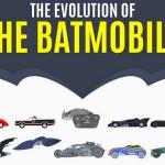 75 anos de evolução do Batmóvel, super-carro do Homem-Morcego