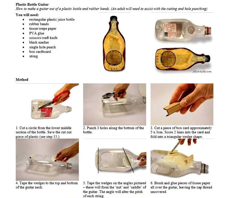 Reciclagem de garrafa pet